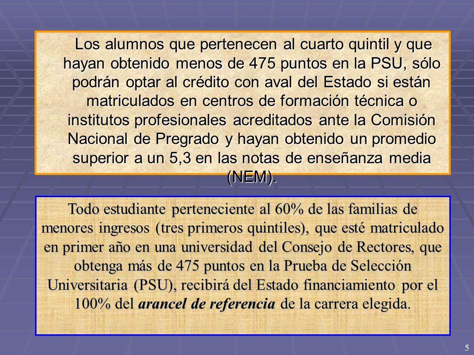 5 Los alumnos que pertenecen al cuarto quintil y que hayan obtenido menos de 475 puntos en la PSU, sólo podrán optar al crédito con aval del Estado si