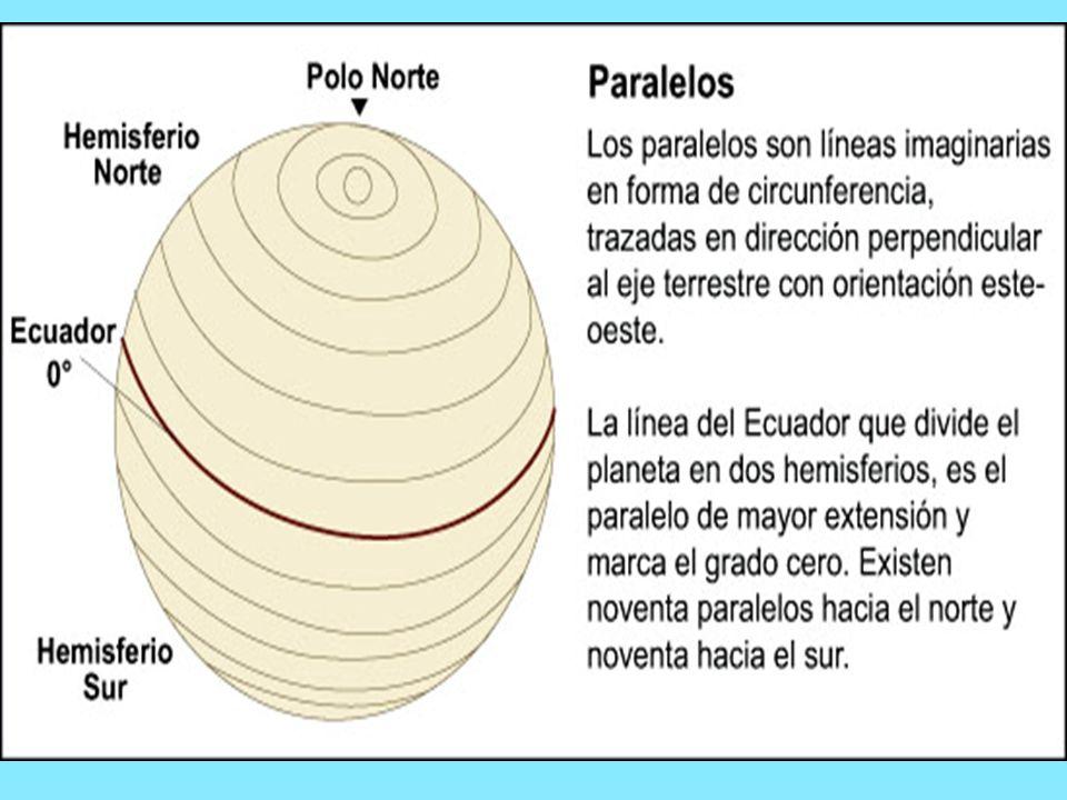 Los paralelos: Son círculos menores completos, formados por planos paralelos al Ecuador, que cortan a la tierra.