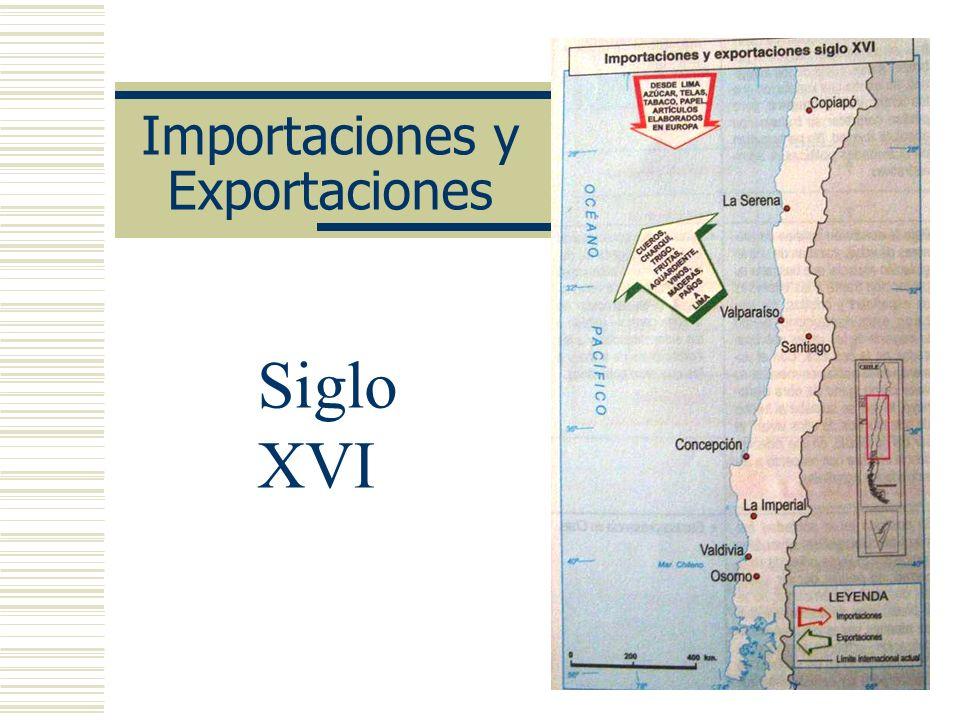Importaciones y Exportaciones Siglo XVI