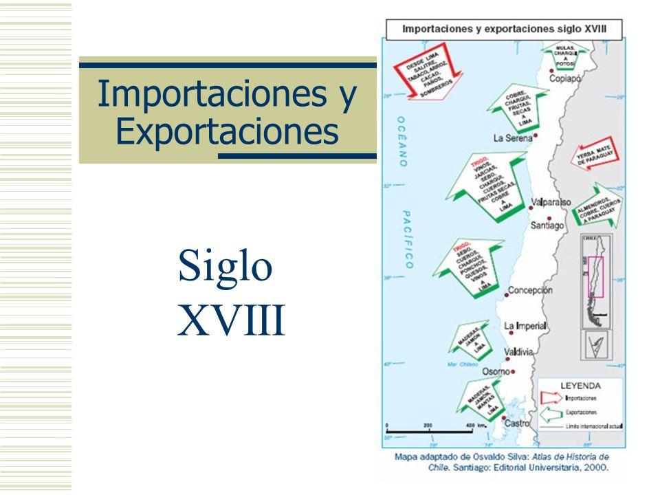 Importaciones y Exportaciones Siglo XVIII