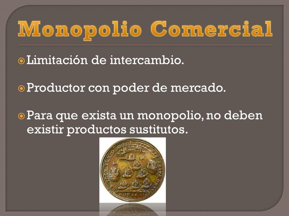 Limitación de intercambio. Productor con poder de mercado. Para que exista un monopolio, no deben existir productos sustitutos.