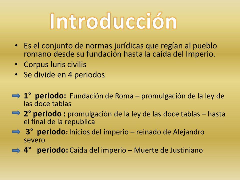 Es el conjunto de normas jurídicas que regían al pueblo romano desde su fundación hasta la caída del Imperio. Corpus luris civilis Se divide en 4 peri
