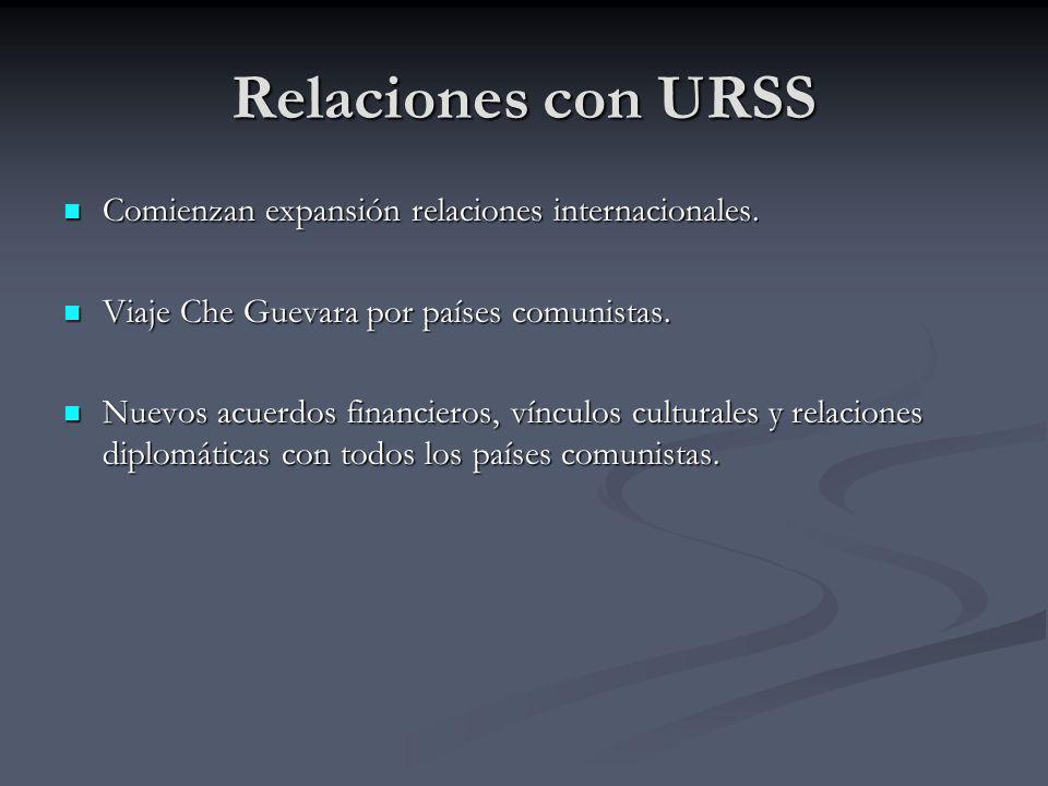 Relaciones con URSS Comienzan expansión relaciones internacionales. Comienzan expansión relaciones internacionales. Viaje Che Guevara por países comun