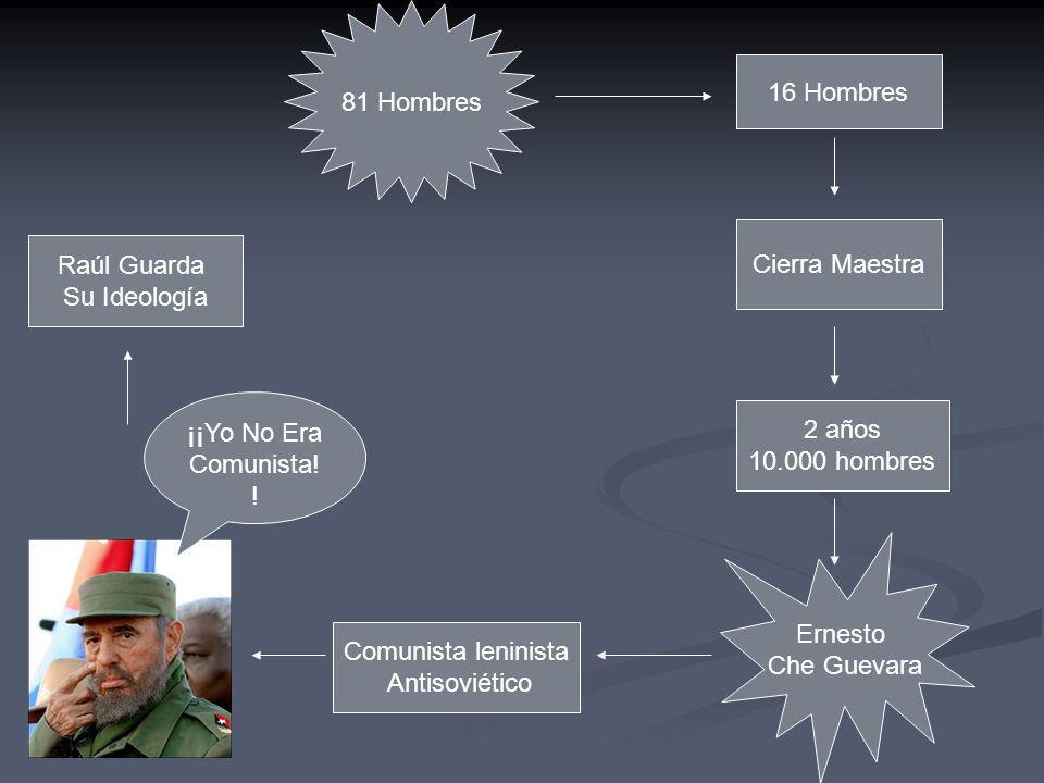 81 Hombres 16 Hombres Cierra Maestra 2 años 10.000 hombres Ernesto Che Guevara Comunista leninista Antisoviético Raúl Guarda Su Ideología ¡¡Yo No Era