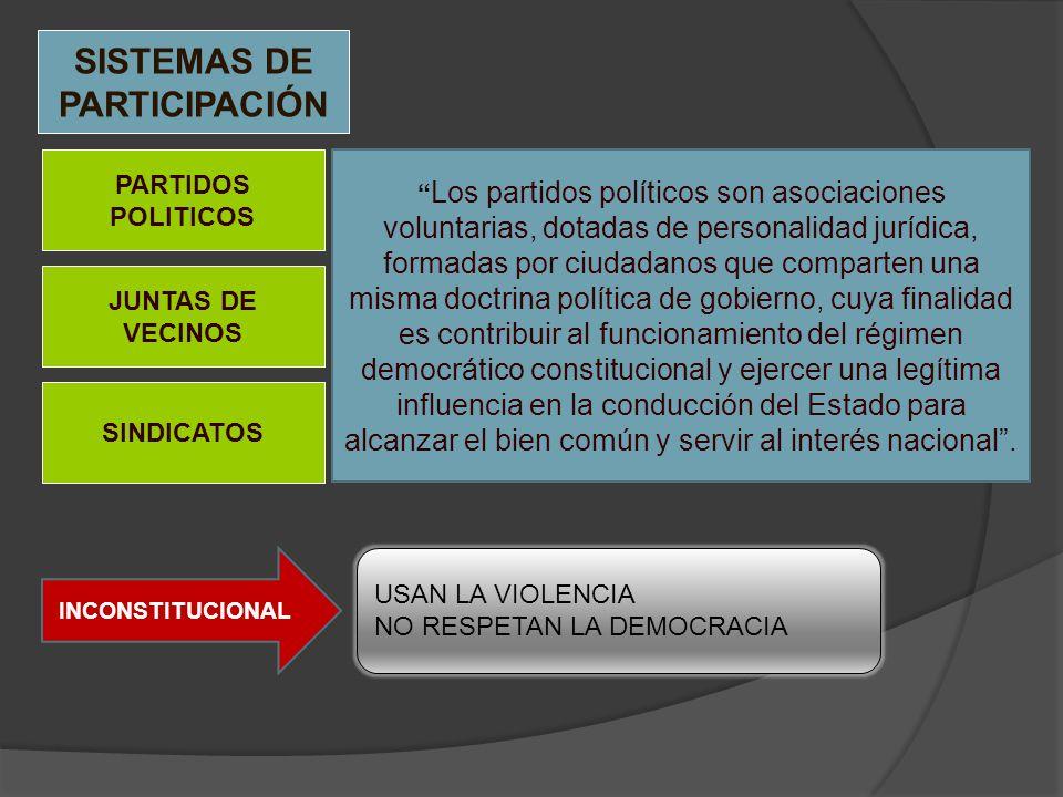 SISTEMAS DE PARTICIPACIÓN JUNTAS DE VECINOS PARTIDOS POLITICOS SINDICATOS Los partidos políticos son asociaciones voluntarias, dotadas de personalidad