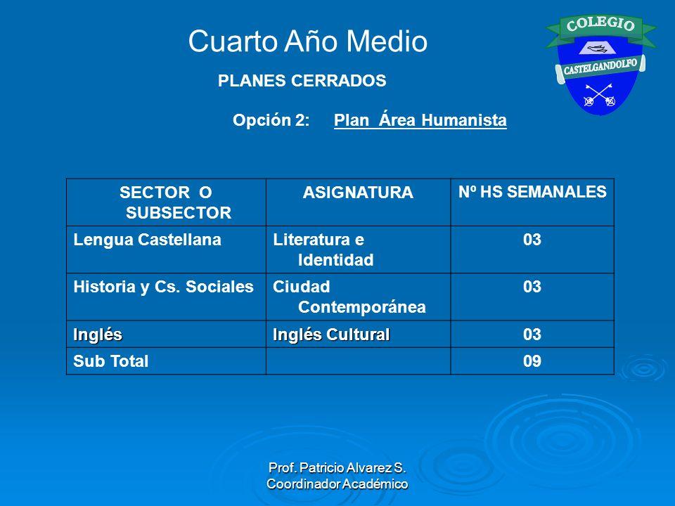 Prof. Patricio Alvarez S. Coordinador Académico Opción 2: Plan Área Humanista SECTOR O SUBSECTOR ASIGNATURA Nº HS SEMANALES Lengua CastellanaLiteratur
