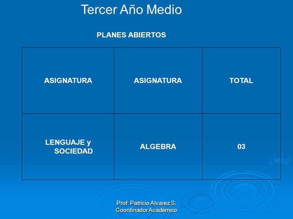 Prof. Patricio Alvarez S. Coordinador Académico ASIGNATURA TOTAL LENGUAJE y SOCIEDAD ALGEBRA03 Tercer Año Medio PLANES ABIERTOS