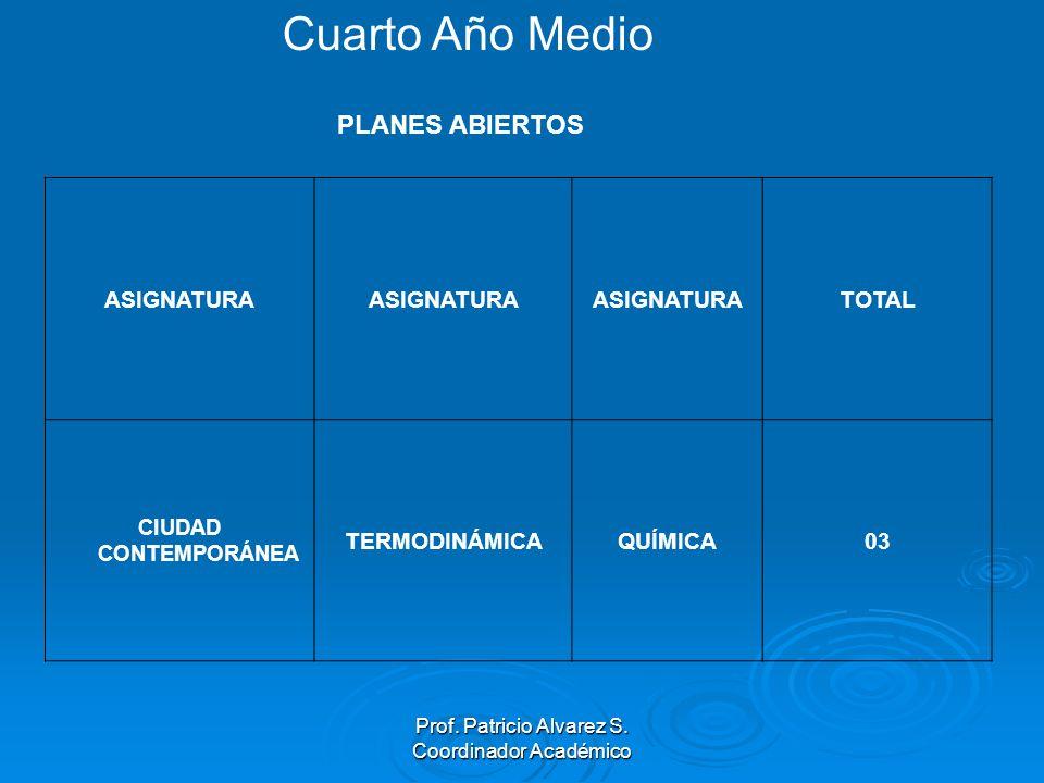 Prof. Patricio Alvarez S. Coordinador Académico ASIGNATURA TOTAL CIUDAD CONTEMPORÁNEA TERMODINÁMICAQUÍMICA03 Cuarto Año Medio PLANES ABIERTOS