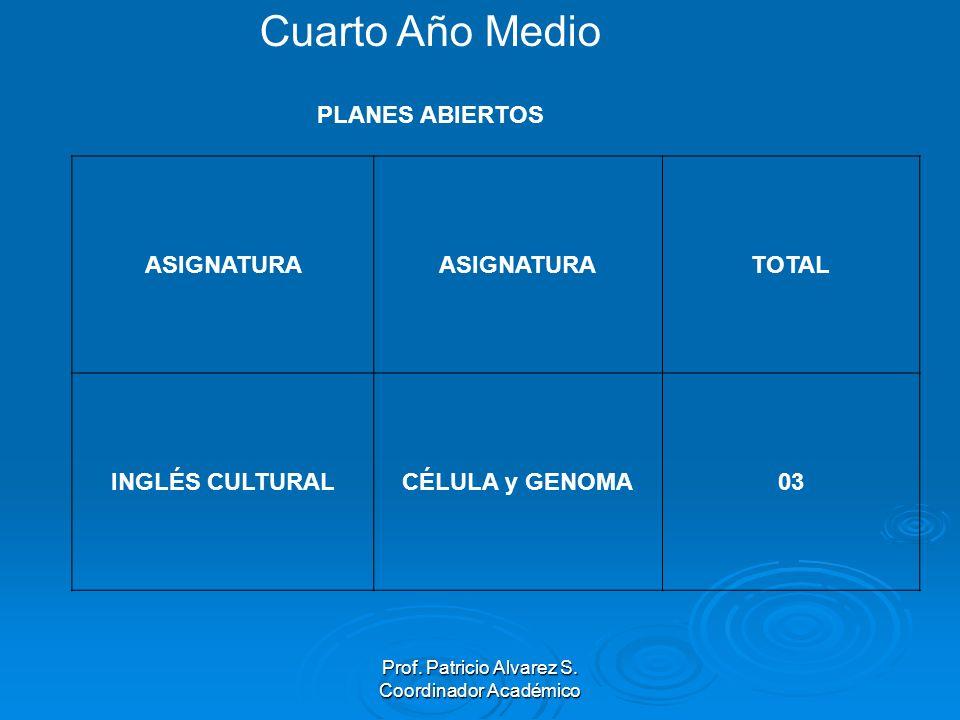 Prof. Patricio Alvarez S. Coordinador Académico ASIGNATURA TOTAL INGLÉS CULTURALCÉLULA y GENOMA03 Cuarto Año Medio PLANES ABIERTOS