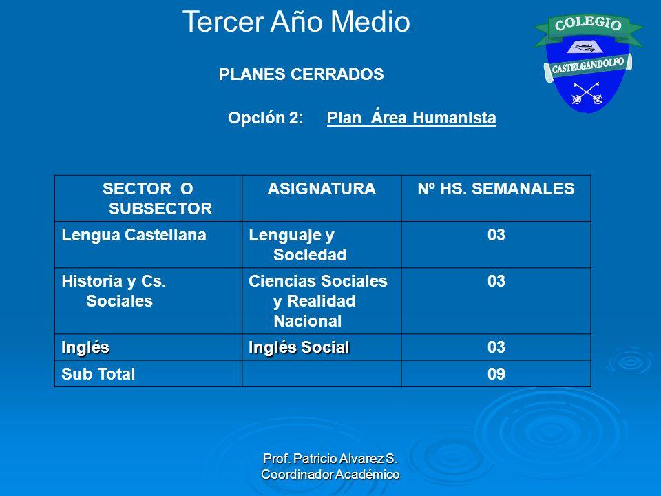 Prof. Patricio Alvarez S. Coordinador Académico Opción 2: Plan Área Humanista SECTOR O SUBSECTOR ASIGNATURANº HS. SEMANALES Lengua CastellanaLenguaje