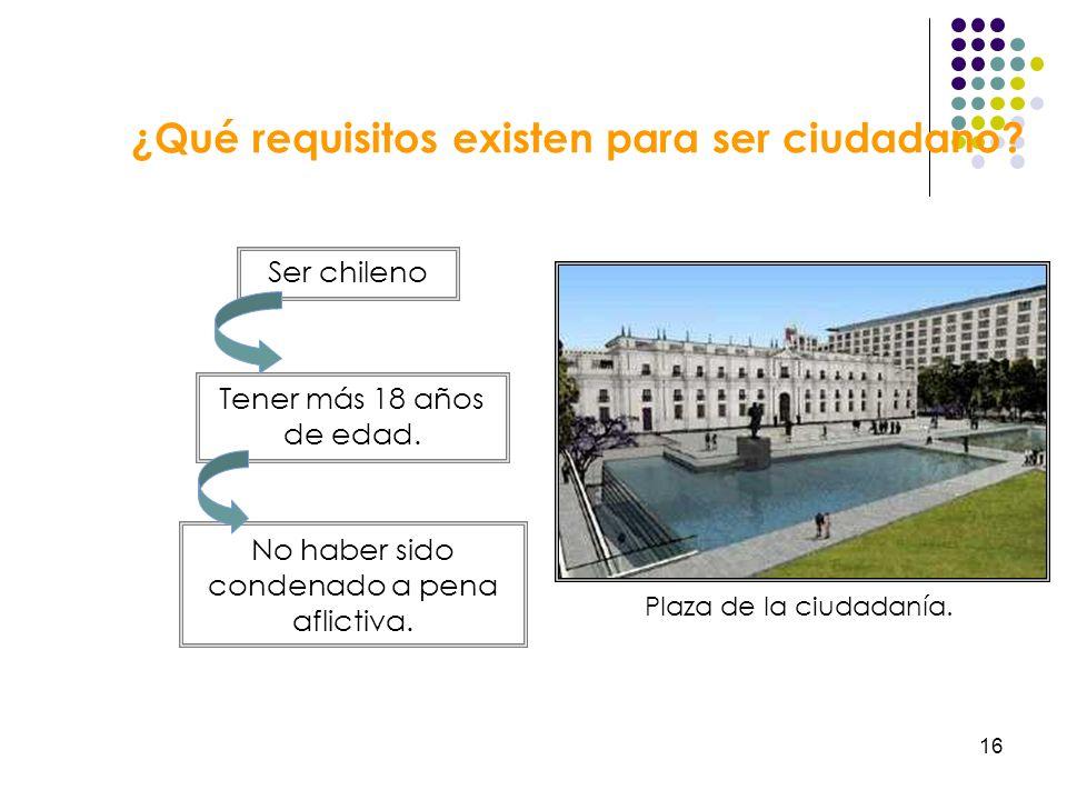 16 ¿Qué requisitos existen para ser ciudadano? No haber sido condenado a pena aflictiva. Ser chileno Tener más 18 años de edad. Plaza de la ciudadanía
