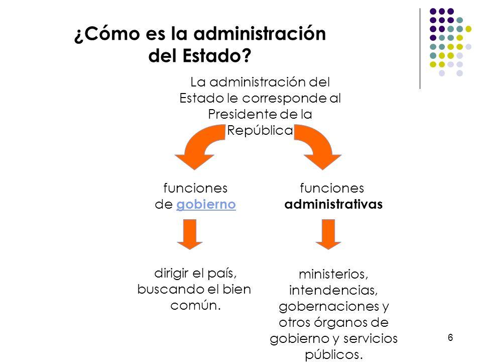 6 ¿Cómo es la administración del Estado? ministerios, intendencias, gobernaciones y otros órganos de gobierno y servicios públicos. La administración