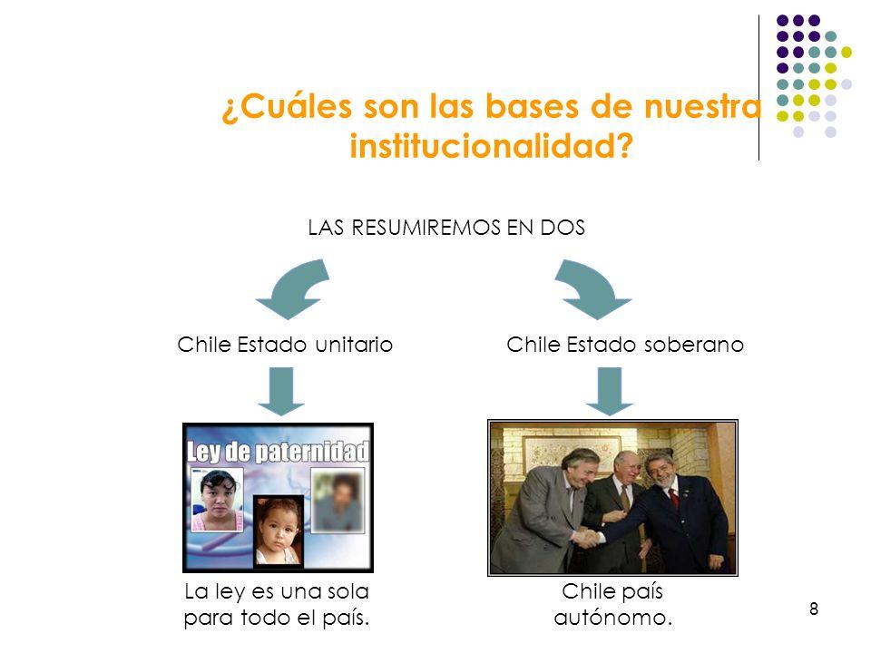 8 ¿Cuáles son las bases de nuestra institucionalidad? LAS RESUMIREMOS EN DOS Chile Estado soberano Chile país autónomo. Chile Estado unitario La ley e