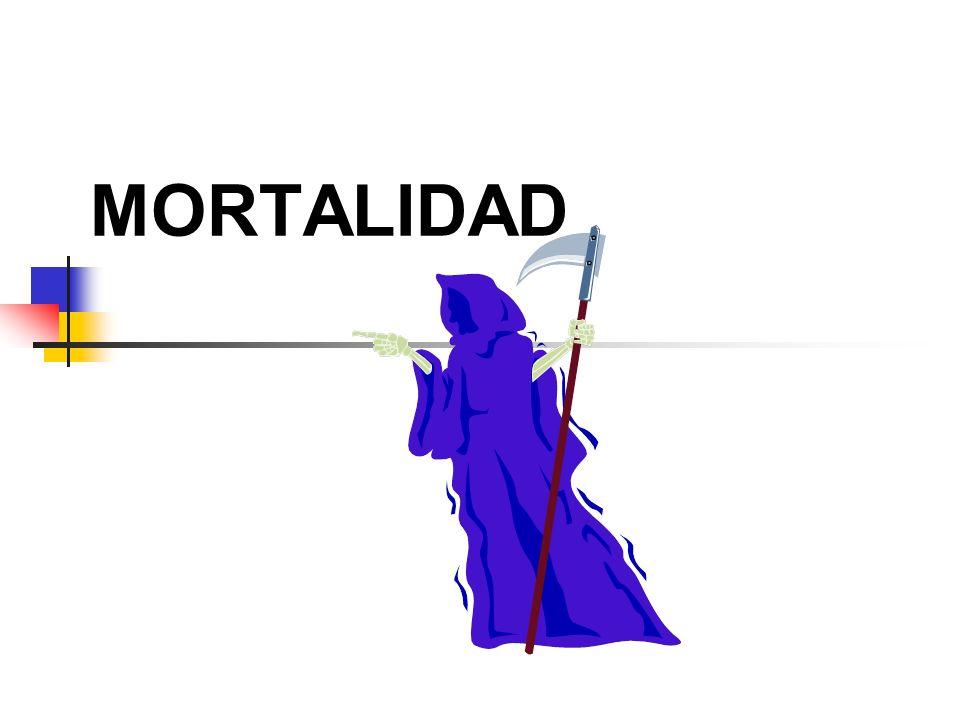 Tasa de Mortalidad La Tasa de Mortalidad (llamada también Tasa Bruta de Mortalidad) es el número de defunciones por 1,000 habitantes en un año determinado.
