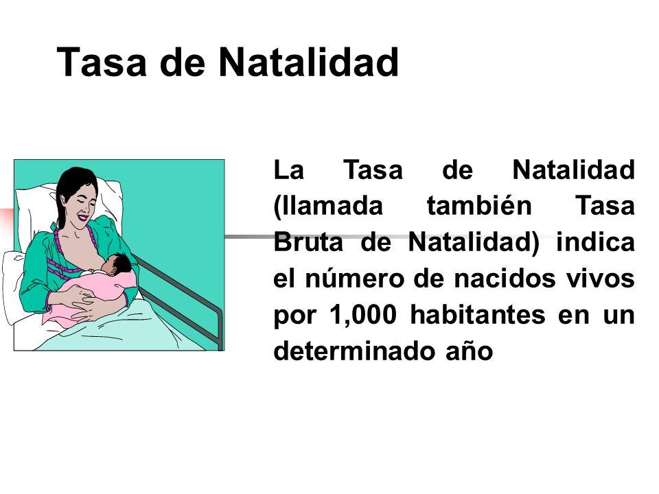 Tasa de Natalidad La Tasa de Natalidad (llamada también Tasa Bruta de Natalidad) indica el número de nacidos vivos por 1,000 habitantes en un determin