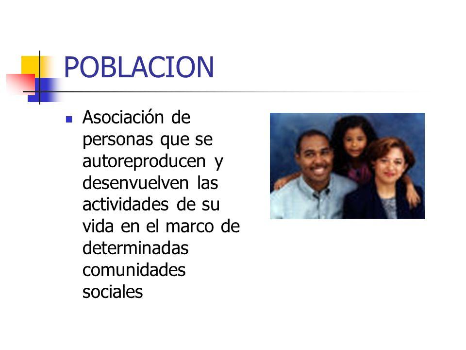 POBLACION Asociación de personas que se autoreproducen y desenvuelven las actividades de su vida en el marco de determinadas comunidades sociales