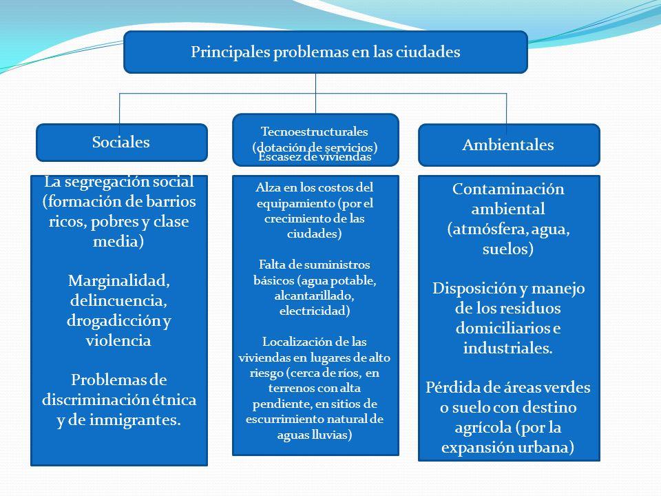 Principales problemas en las ciudades Sociales Tecnoestructurales (dotación de servicios) Ambientales La segregación social (formación de barrios rico