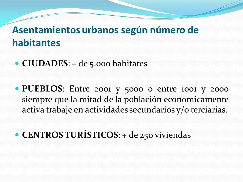 Asentamientos urbanos según número de habitantes CIUDADES: + de 5.000 habitates PUEBLOS: Entre 2001 y 5000 o entre 1001 y 2000 siempre que la mitad de
