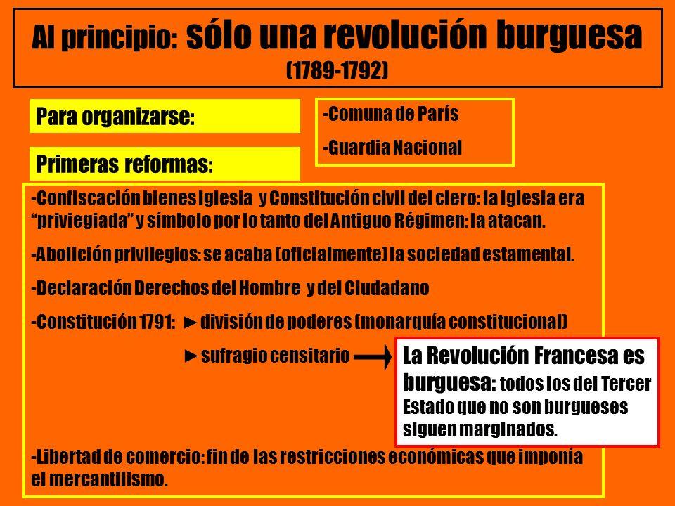 Al principio: sólo una revolución burguesa (1789-1792) -Confiscación bienes Iglesia y Constitución civil del clero: la Iglesia era priviegiada y símbo
