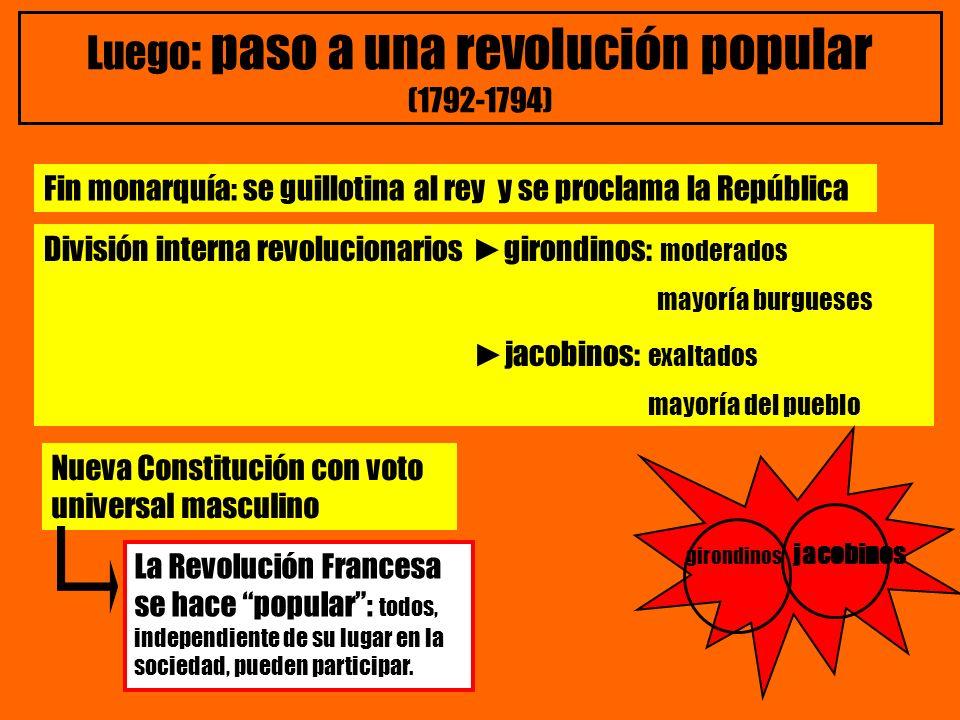 Fin monarquía: se guillotina al rey y se proclama la República División interna revolucionarios girondinos: moderados mayoría burgueses jacobinos: exa