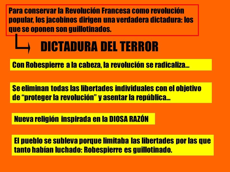 DICTADURA DEL TERROR Con Robespierre a la cabeza, la revolución se radicaliza… Se eliminan todas las libertades individuales con el objetivo de proteg