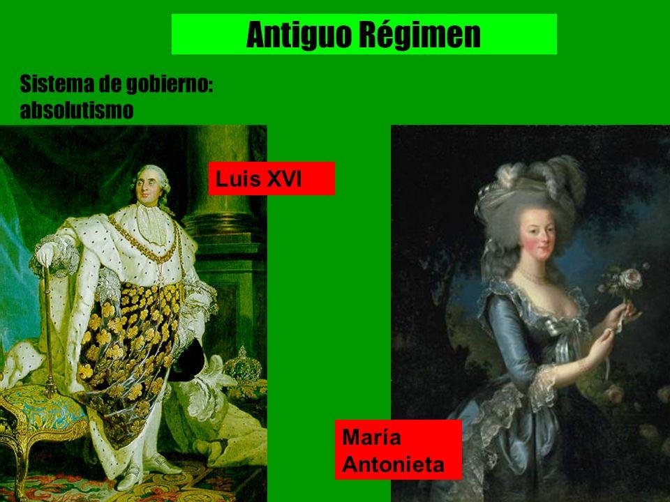 Antiguo Régimen Sistema de gobierno: absolutismo Luis XVI María Antonieta