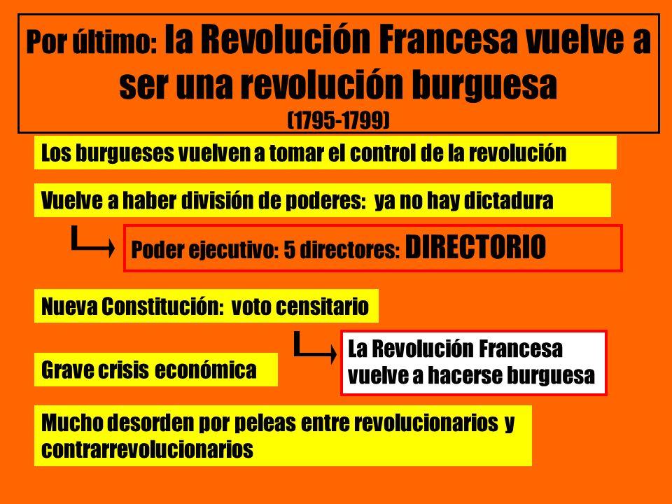 La Revolución Francesa vuelve a hacerse burguesa Nueva Constitución: voto censitario Grave crisis económica Mucho desorden por peleas entre revolucion