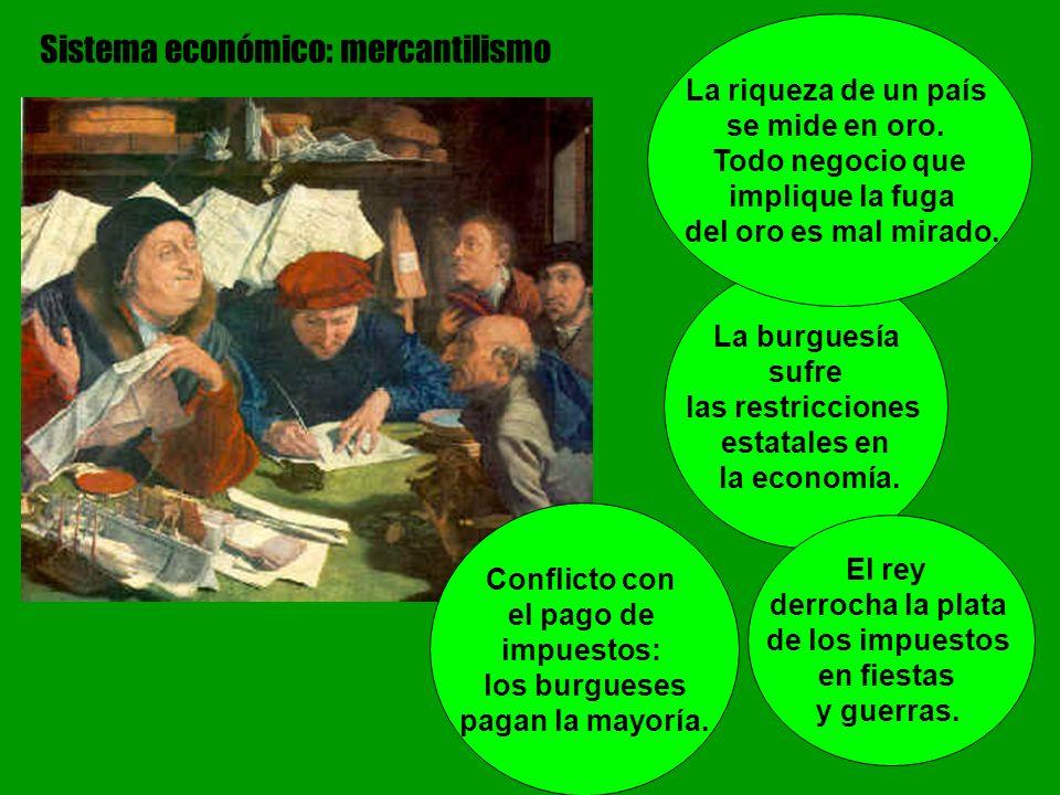 Sistema económico: mercantilismo Conflicto con el pago de impuestos: los burgueses pagan la mayoría. La burguesía sufre las restricciones estatales en