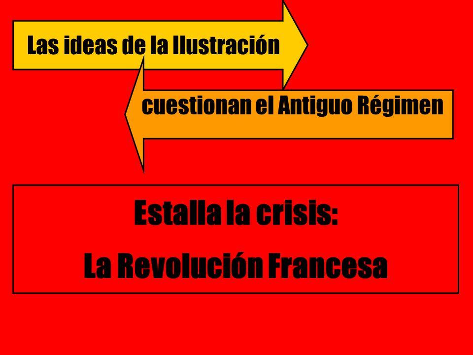 Estalla la crisis: La Revolución Francesa Las ideas de la Ilustración cuestionan el Antiguo Régimen
