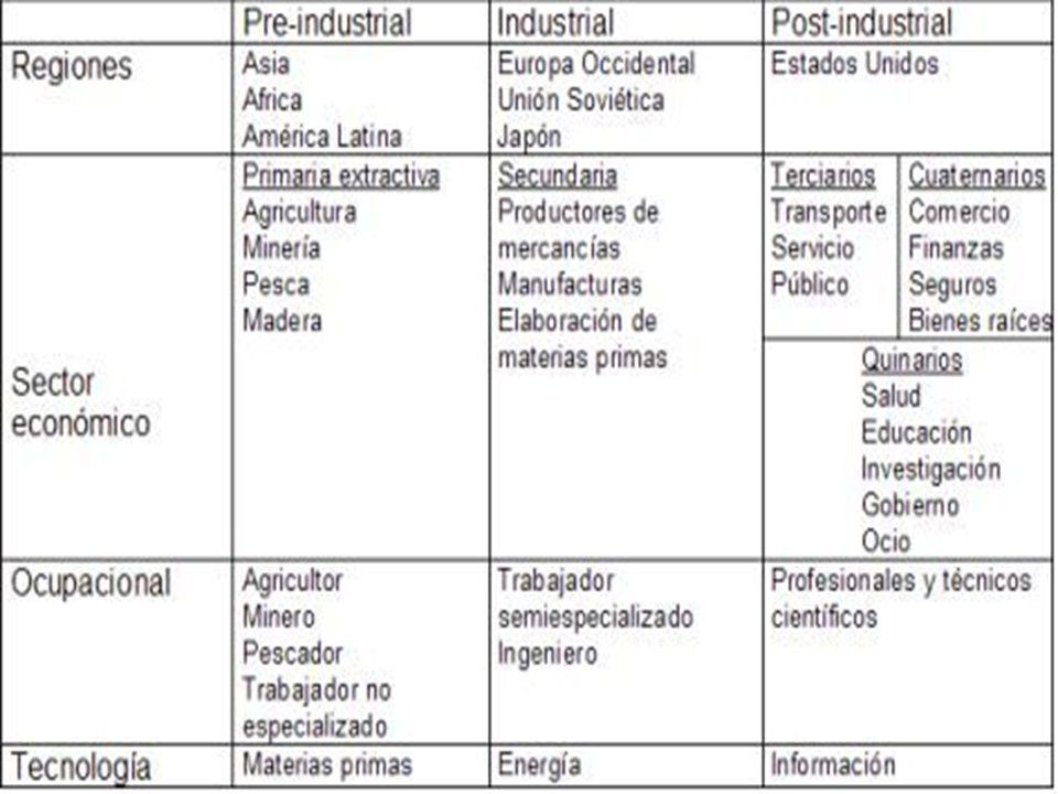 PLANO RADIOCENTRICO - VENTAJAS: RÁPIDA Y FÁCIL CIRCULACIÓN.
