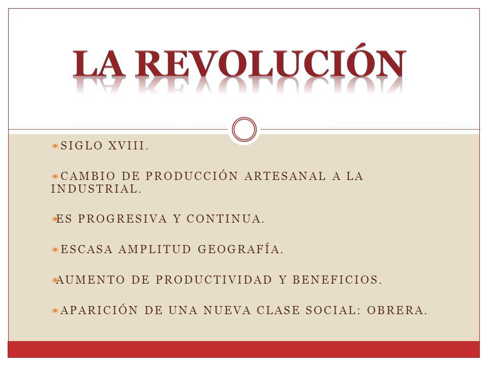 SIGLO XVIII. CAMBIO DE PRODUCCIÓN ARTESANAL A LA INDUSTRIAL. ES PROGRESIVA Y CONTINUA. ESCASA AMPLITUD GEOGRAFÍA. AUMENTO DE PRODUCTIVIDAD Y BENEFICIO