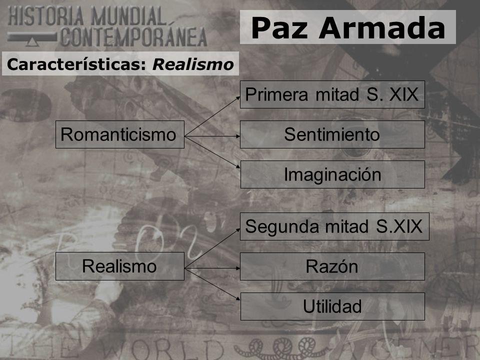 Paz Armada Romanticismo Realismo Sentimiento Imaginación Primera mitad S. XIX Razón Utilidad Segunda mitad S.XIX Características: Realismo