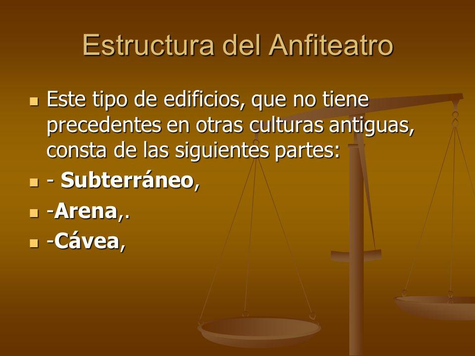 Estructura del Anfiteatro Este tipo de edificios, que no tiene precedentes en otras culturas antiguas, consta de las siguientes partes: Este tipo de e
