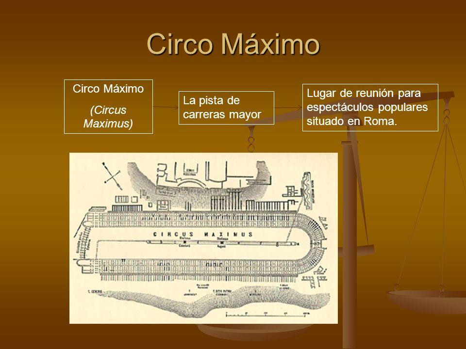 Competiciones del Circo Máximo Carreras de Carros Carreras de Carros Exhibiciones ecuestres Exhibiciones ecuestres Ludus Troianus Ludus Troianus Carreras Pedestres Carreras Pedestres