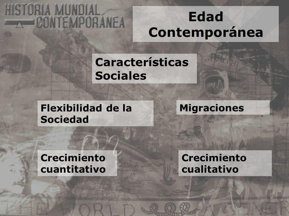 Edad Contemporánea Características Sociales Flexibilidad de la Sociedad Crecimiento cuantitativo Crecimiento cualitativo Migraciones