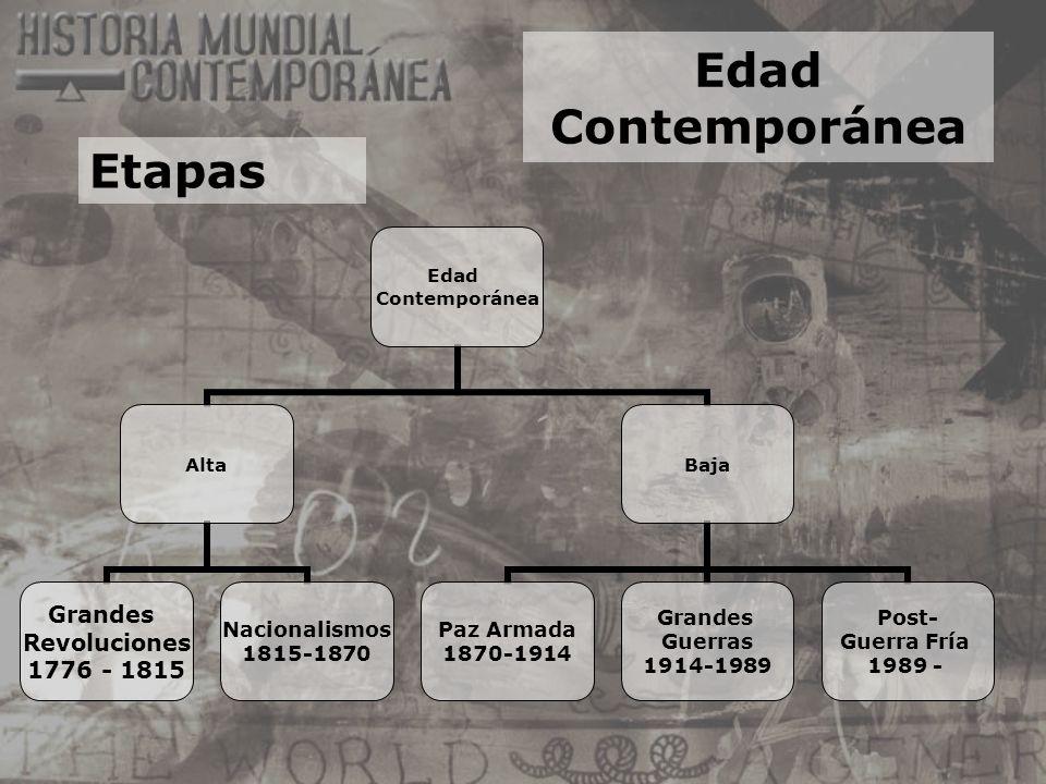 Edad Contemporánea Etapas Edad Contemporánea Alta Grandes Revoluciones 1776 - 1815 Nacionalismos 1815-1870 Baja Paz Armada 1870-1914 Grandes Guerras 1