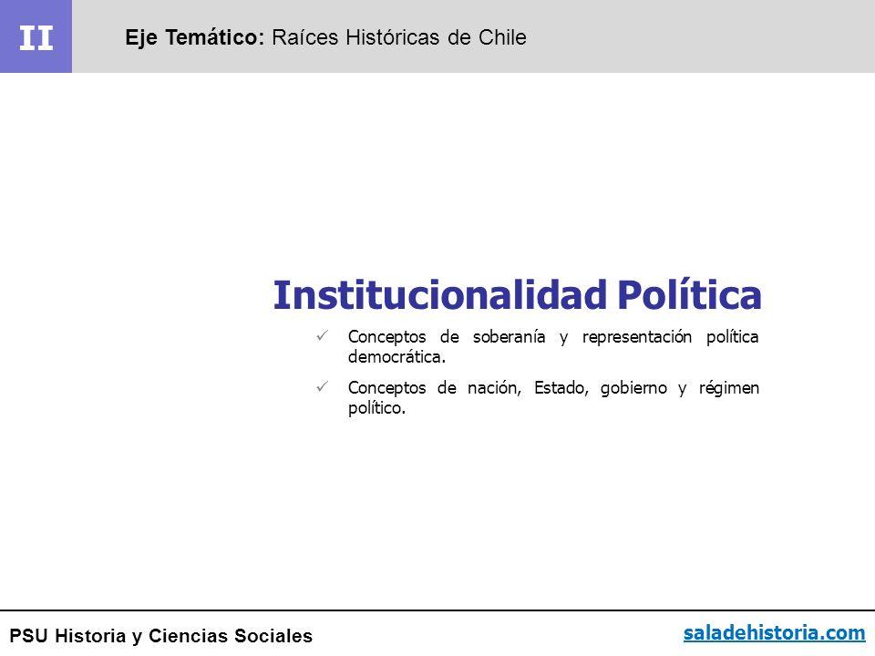 PSU Historia y Ciencias Sociales II Eje Temático: Raíces Históricas de Chile saladehistoria.com Conceptos de soberanía y representación política democ