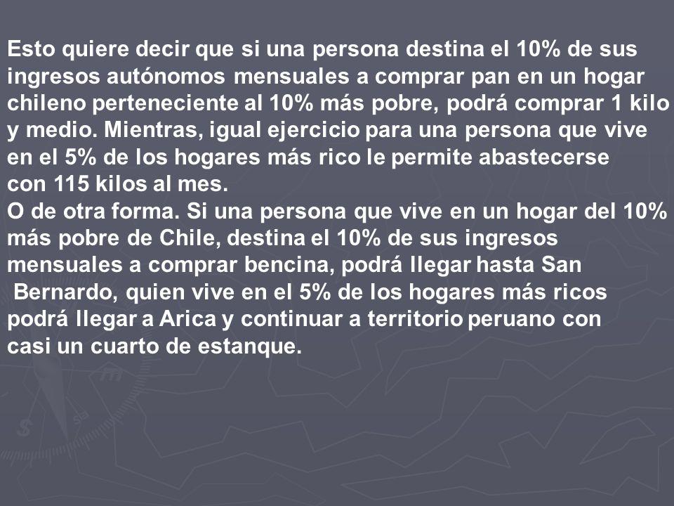 Esto quiere decir que si una persona destina el 10% de sus ingresos autónomos mensuales a comprar pan en un hogar chileno perteneciente al 10% más pob