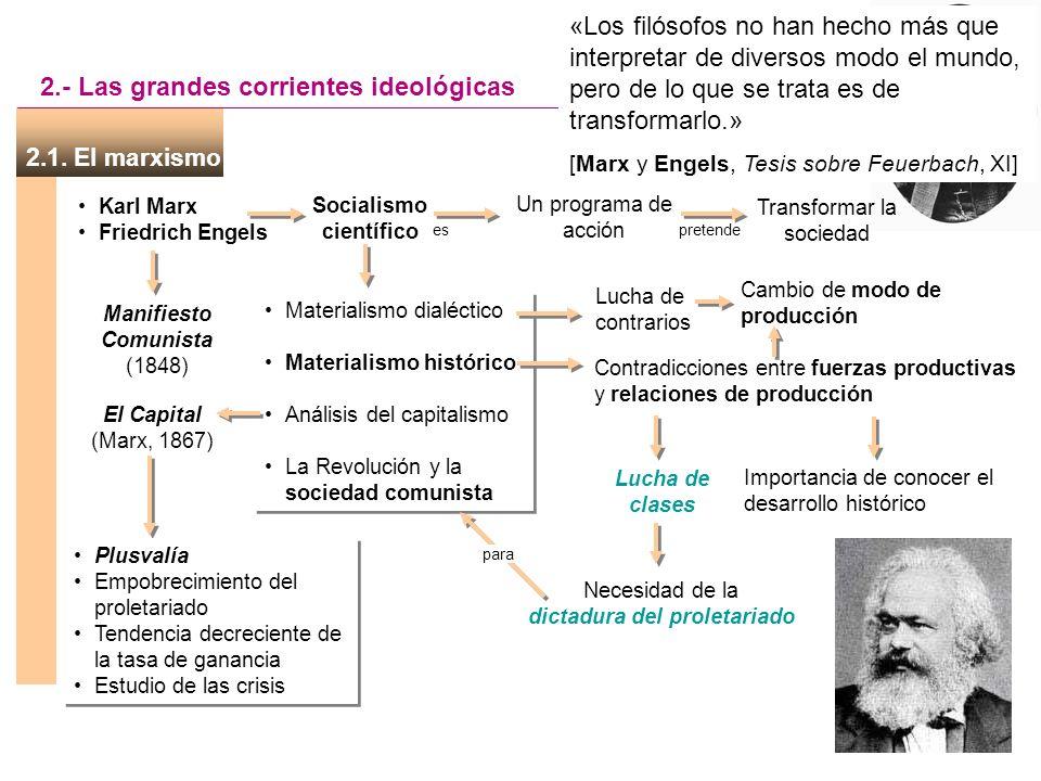 El socialismo utópico Los primeros socialistas denunciaban la miseria y las penalidades del proletariado y proyectaban unas sociedades futuras alterna