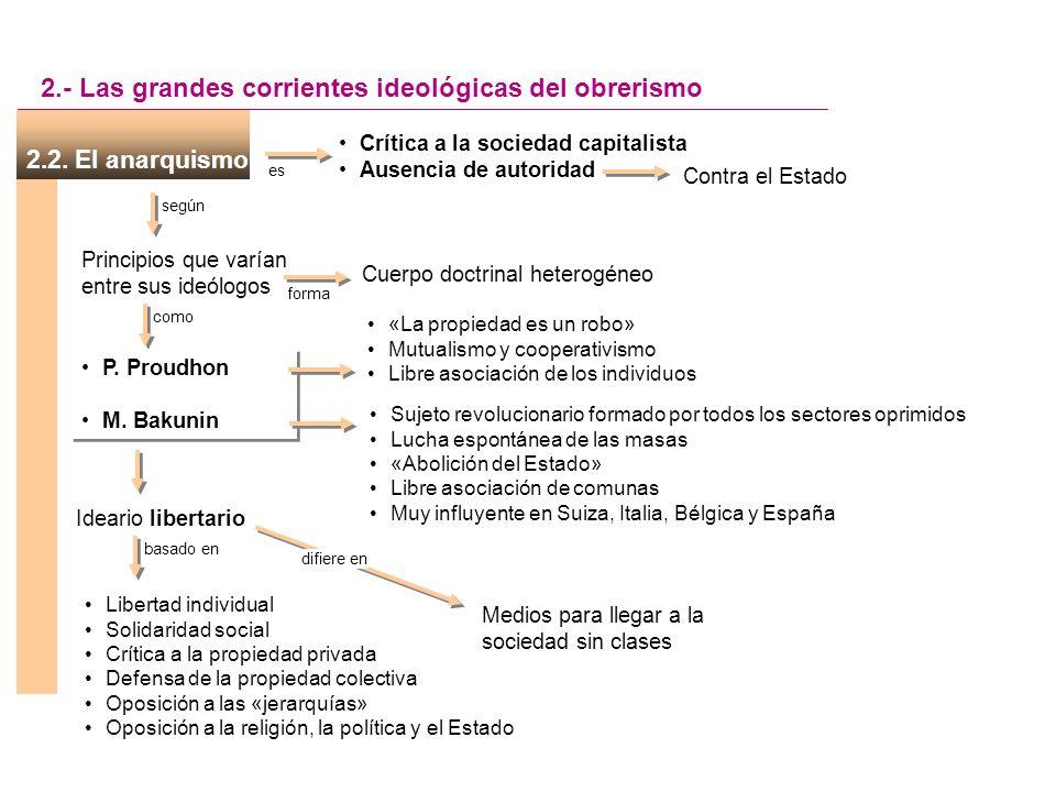 A través de la dictadura del proletariado El marxismo 2.- Las grandes corrientes ideológicas del obrerismo El socialismo científico o marxismo Creado