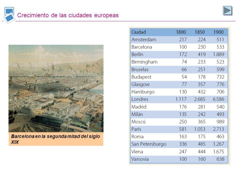 El movimiento obrero (1789-1914)