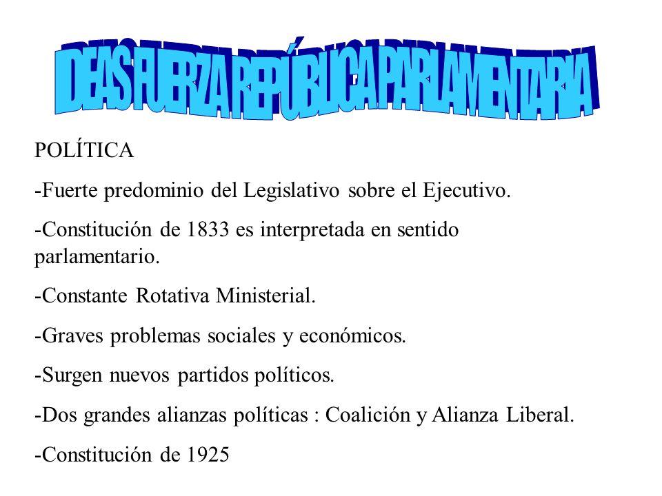 POLÍTICA -Fuerte predominio del Legislativo sobre el Ejecutivo. -Constitución de 1833 es interpretada en sentido parlamentario. -Constante Rotativa Mi