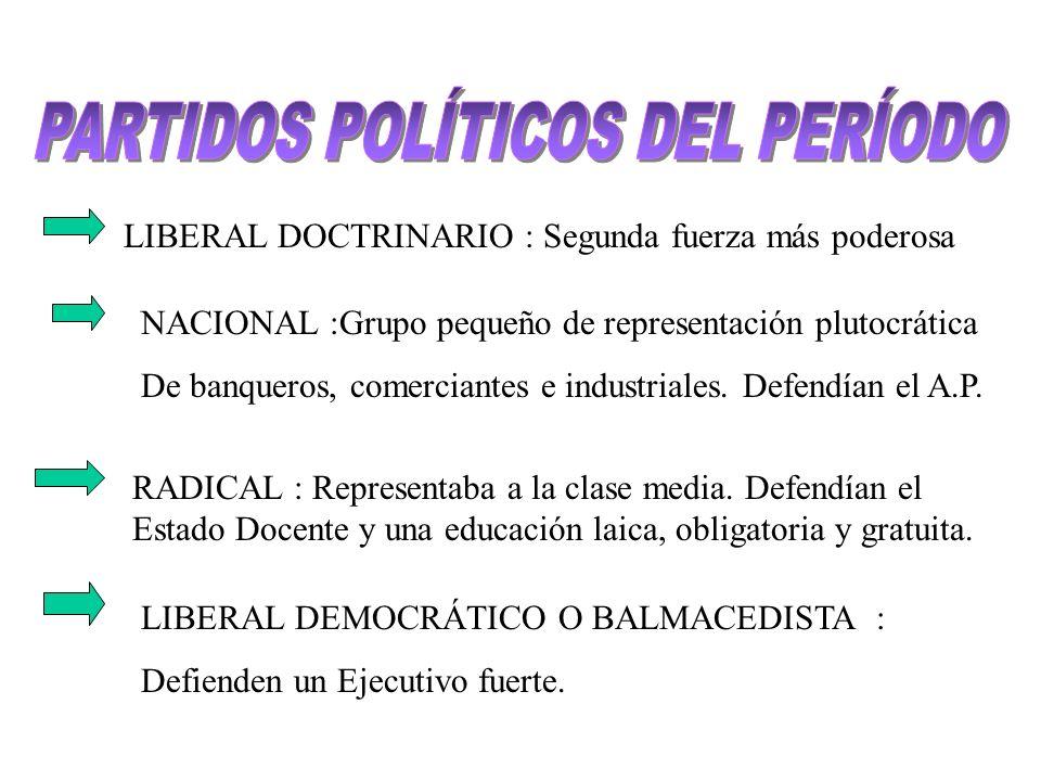 LIBERAL DOCTRINARIO : Segunda fuerza más poderosa NACIONAL :Grupo pequeño de representación plutocrática De banqueros, comerciantes e industriales. De
