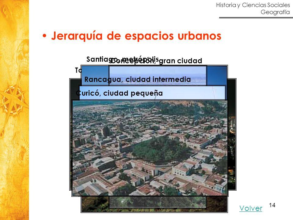 Historia y Ciencias Sociales Geografía 14 Jerarquía de espacios urbanos Tokio, megalópolis Santiago, metrópolis Concepción, gran ciudad Rancagua, ciud