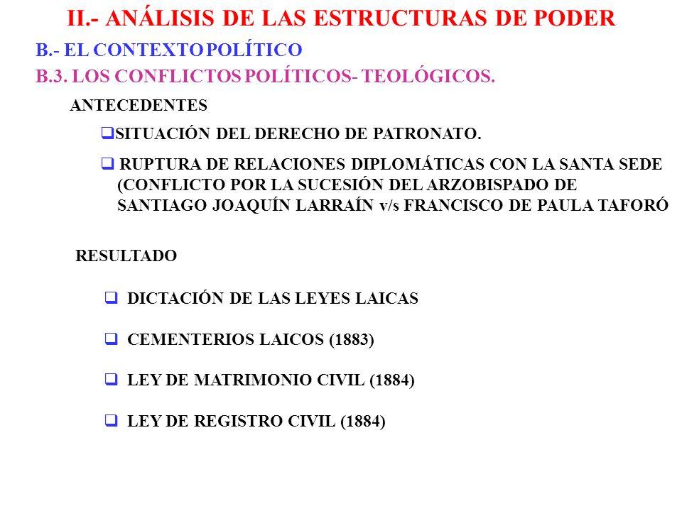 II.- ANÁLISIS DE LAS ESTRUCTURAS DE PODER B.- EL CONTEXTO POLÍTICO B.3. LOS CONFLICTOS POLÍTICOS- TEOLÓGICOS. ANTECEDENTES SITUACIÓN DEL DERECHO DE PA