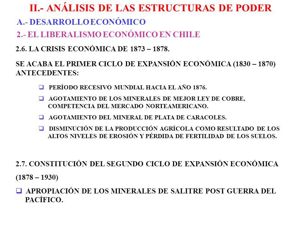 II.- ANÁLISIS DE LAS ESTRUCTURAS DE PODER A.- DESARROLLO ECONÓMICO 2.- EL LIBERALISMO ECONÓMICO EN CHILE 2.6. LA CRISIS ECONÓMICA DE 1873 – 1878. SE A