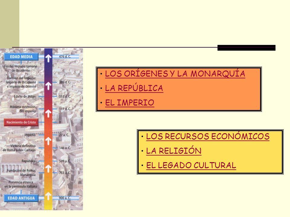 LOS ORÍGENES Y LA MONARQUÍA LA REPÚBLICA EL IMPERIO LOS RECURSOS ECONÓMICOS LA RELIGIÓN EL LEGADO CULTURAL