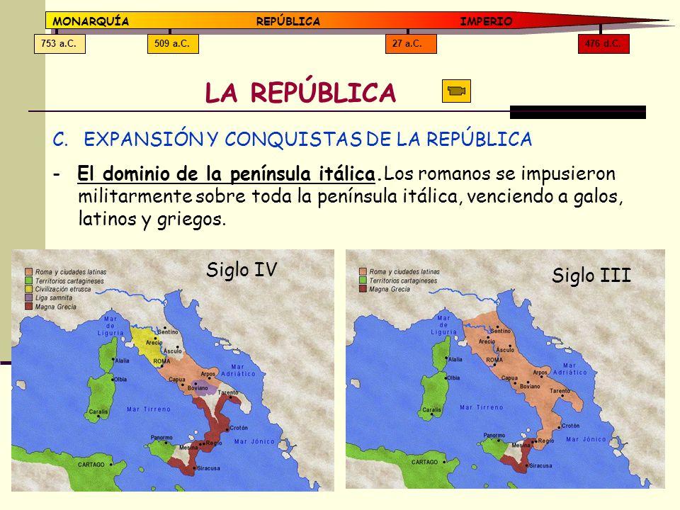 476 d.C.27 a.C.509 a.C.753 a.C. MONARQUÍAREPÚBLICA IMPERIO LA REPÚBLICA C. EXPANSIÓN Y CONQUISTAS DE LA REPÚBLICA - El dominio de la península itálica