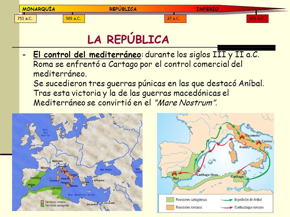 476 d.C.27 a.C.509 a.C.753 a.C. MONARQUÍAREPÚBLICA IMPERIO LA REPÚBLICA -El control del mediterráneo: durante los siglos III y II a.C. Roma se enfrent