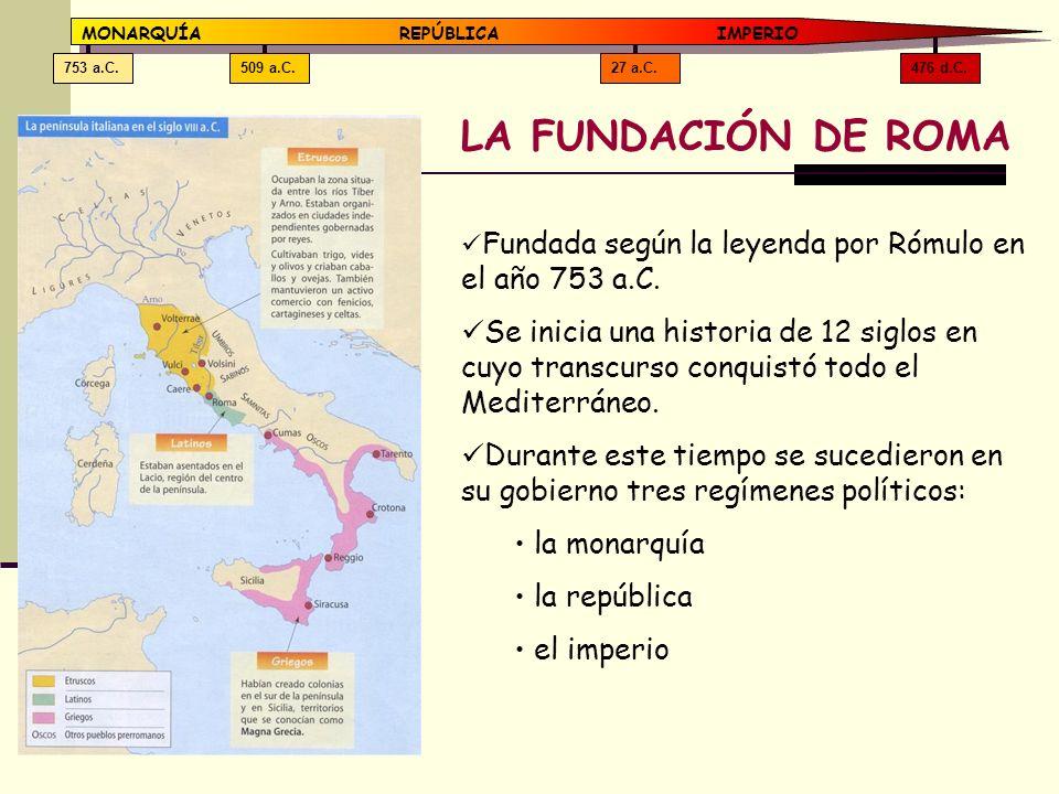 476 d.C.27 a.C.509 a.C.753 a.C. MONARQUÍAREPÚBLICA IMPERIO LA FUNDACIÓN DE ROMA Fundada según la leyenda por Rómulo en el año 753 a.C. Se inicia una h